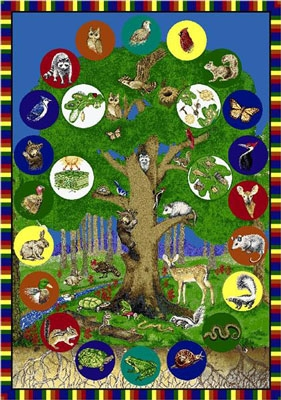 Trees of Life Rug